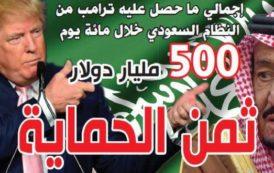 ثمنُ الحماية الباهظ: النظامُ السعوديّ يضعُ 500 مليار في جيب ترامب